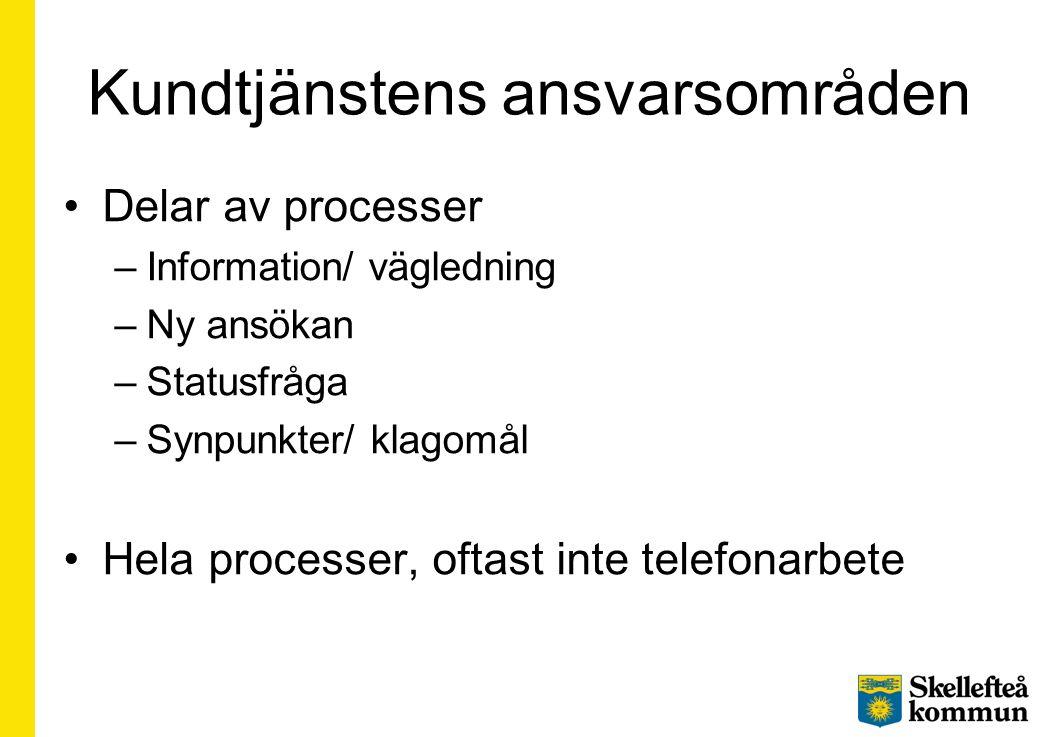 Kundtjänstens ansvarsområden Delar av processer –Information/ vägledning –Ny ansökan –Statusfråga –Synpunkter/ klagomål Hela processer, oftast inte telefonarbete