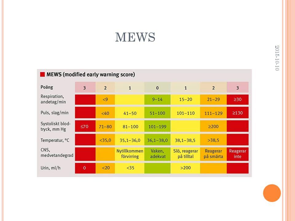 MEWS 2015-10-10