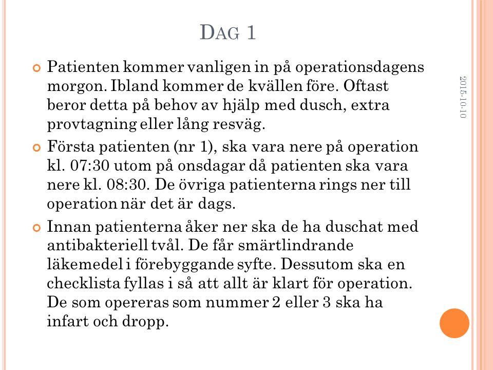 D AG 1 Patienten kommer vanligen in på operationsdagens morgon. Ibland kommer de kvällen före. Oftast beror detta på behov av hjälp med dusch, extra p