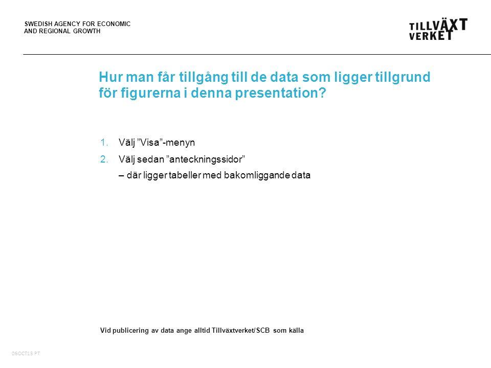 """SWEDISH AGENCY FOR ECONOMIC AND REGIONAL GROWTH Hur man får tillgång till de data som ligger tillgrund för figurerna i denna presentation? 1.Välj """"Vis"""