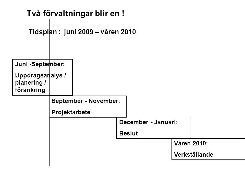Juni -September: Uppdragsanalys / planering / förankring Två förvaltningar blir en ! Tidsplan : juni 2009 – våren 2010 September - November: Projektar