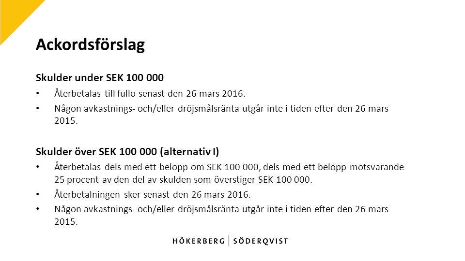 Ackordsförslag Skulder under SEK 100 000 Återbetalas till fullo senast den 26 mars 2016.