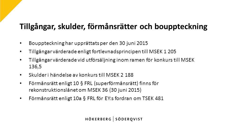 Bouppteckning har upprättats per den 30 juni 2015 Tillgångar värderade enligt fortlevnadsprincipen till MSEK 1 205 Tillgångar värderade vid utförsäljning inom ramen för konkurs till MSEK 136,5 Skulder i händelse av konkurs till MSEK 2 188 Förmånsrätt enligt 10 § FRL (superförmånsrätt) finns för rekonstruktionslånet om MSEK 36 (30 juni 2015) Förmånsrätt enligt 10a § FRL för EY:s fordran om TSEK 481 Tillgångar, skulder, förmånsrätter och bouppteckning