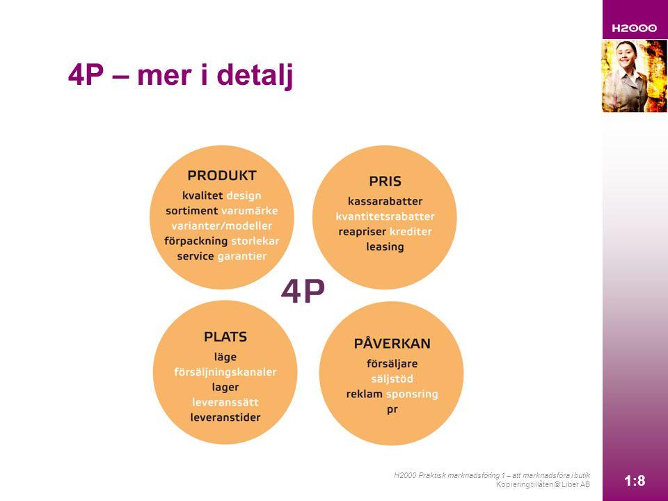 1:8 H2000 Praktisk marknadsföring 1 – att marknadsföra i butik Kopiering tillåten © Liber AB 1:8 4P – mer i detalj
