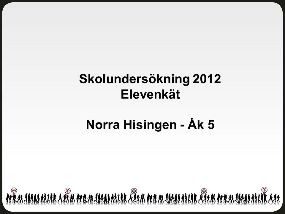 Skolundersökning 2012 Elevenkät Norra Hisingen - Åk 5