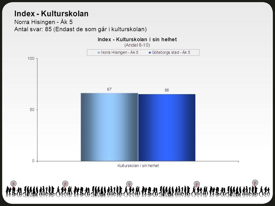 Index - Kulturskolan Norra Hisingen - Åk 5 Antal svar: 85 (Endast de som går i kulturskolan)