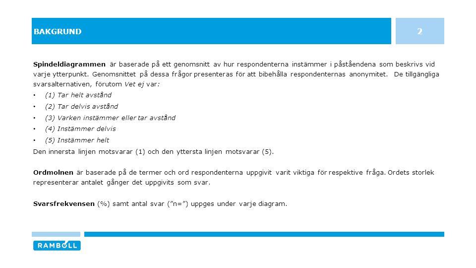 BAKGRUND Uppsala län har en svarsfrekvens på 49%, vilket är lägst av de 20 län som deltagit i enkäten.