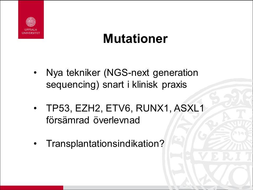 Mutationer Nya tekniker (NGS-next generation sequencing) snart i klinisk praxis TP53, EZH2, ETV6, RUNX1, ASXL1 försämrad överlevnad Transplantationsin