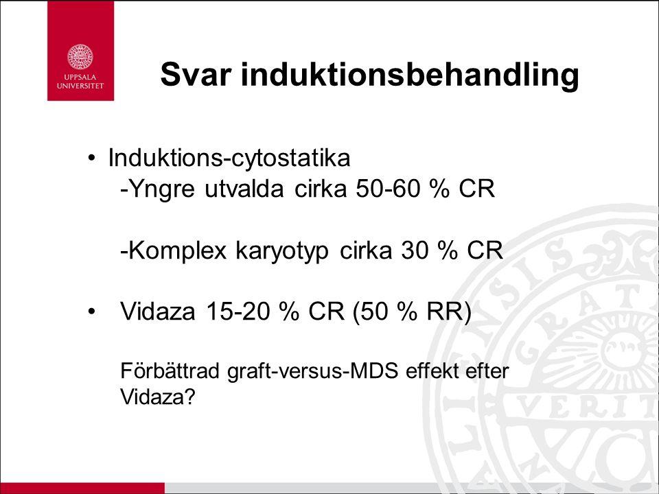 Svar induktionsbehandling Induktions-cytostatika -Yngre utvalda cirka 50-60 % CR -Komplex karyotyp cirka 30 % CR Vidaza 15-20 % CR (50 % RR) Förbättra