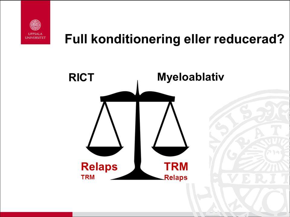 RICT Myeloablativ Relaps TRM Relaps Full konditionering eller reducerad?