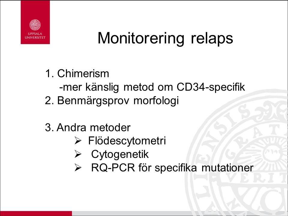 Monitorering relaps 1. Chimerism -mer känslig metod om CD34-specifik 2. Benmärgsprov morfologi 3. Andra metoder  Flödescytometri  Cytogenetik  RQ-P