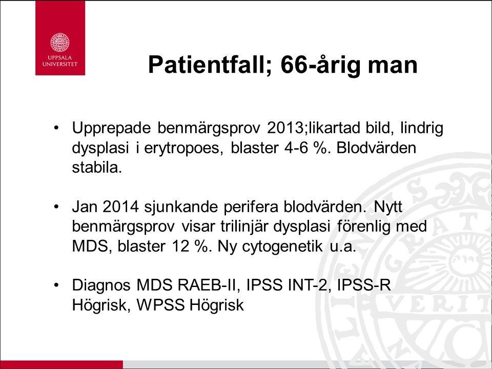 Patientfall; 66-årig man Upprepade benmärgsprov 2013;likartad bild, lindrig dysplasi i erytropoes, blaster 4-6 %. Blodvärden stabila. Jan 2014 sjunkan