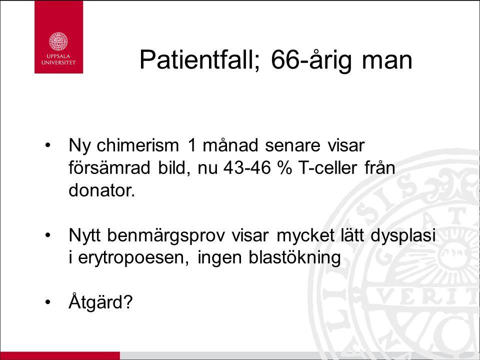 Patientfall; 66-årig man Ny chimerism 1 månad senare visar försämrad bild, nu 43-46 % T-celler från donator. Nytt benmärgsprov visar mycket lätt dyspl
