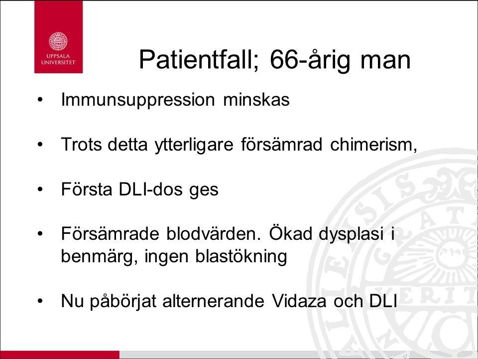 Patientfall; 66-årig man Immunsuppression minskas Trots detta ytterligare försämrad chimerism, Första DLI-dos ges Försämrade blodvärden. Ökad dysplasi