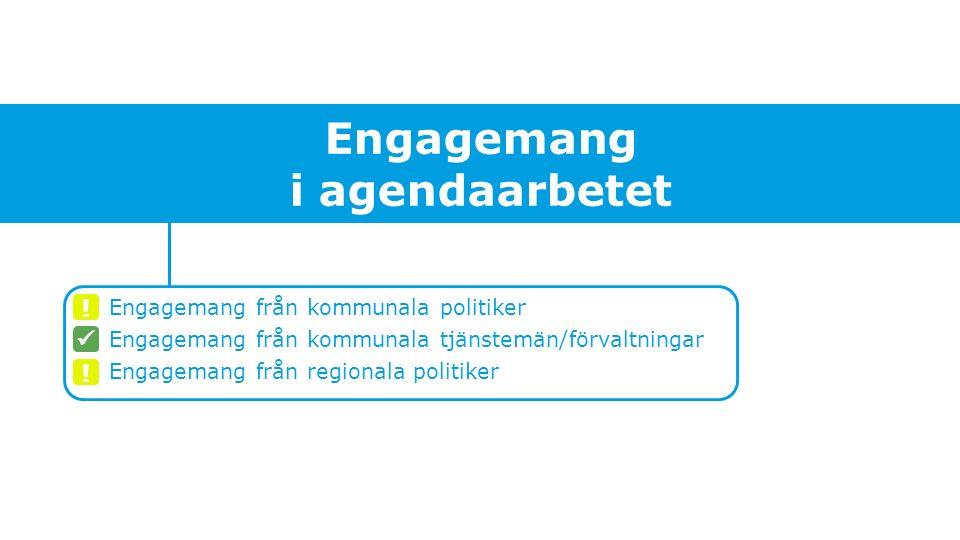 Engagemang i agendaarbetet Engagemang från kommunala politiker Engagemang från kommunala tjänstemän/förvaltningar Engagemang från regionala politiker .