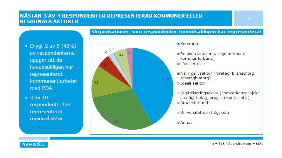 48 ARBETET FÖREFALLER I VISS UTSTRÄCKNING HA SKAPAT HÅLLBARA STRUKTURER OCH NÄTVERK FÖR SAMVERKAN KRING DIGITALISERING Drygt 3 av 5 (62%) instämmer helt eller delvis med påståendet.