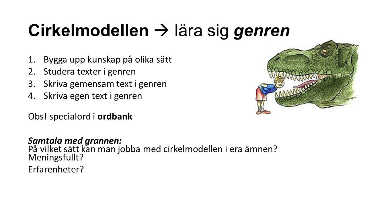 Cirkelmodellen  lära sig genren 1.Bygga upp kunskap på olika sätt 2.Studera texter i genren 3.Skriva gemensam text i genren 4.Skriva egen text i genren Obs.