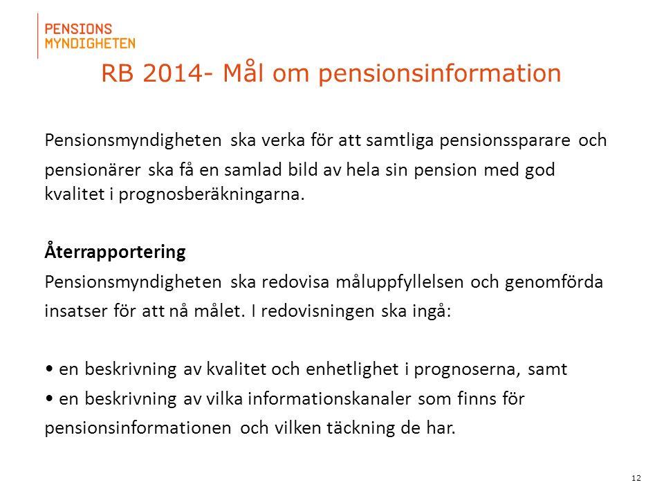 För att uppdatera sidfotstexten, gå till menyfliken: Infoga | Sidhuvud och sidfot. RB 2014- Mål om pensionsinformation Pensionsmyndigheten ska verka f