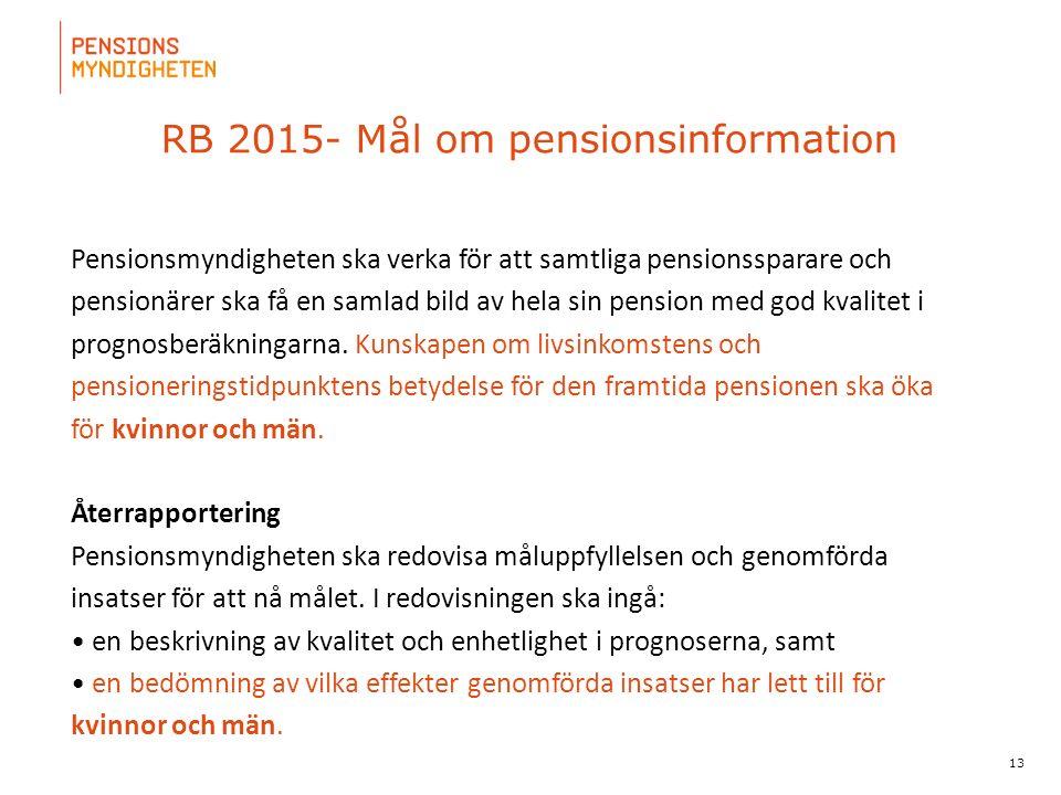 För att uppdatera sidfotstexten, gå till menyfliken: Infoga | Sidhuvud och sidfot. RB 2015- Mål om pensionsinformation Pensionsmyndigheten ska verka f