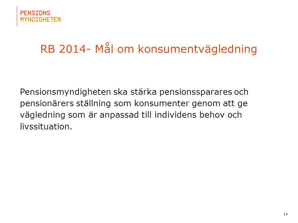 För att uppdatera sidfotstexten, gå till menyfliken: Infoga | Sidhuvud och sidfot. RB 2014- Mål om konsumentvägledning Pensionsmyndigheten ska stärka