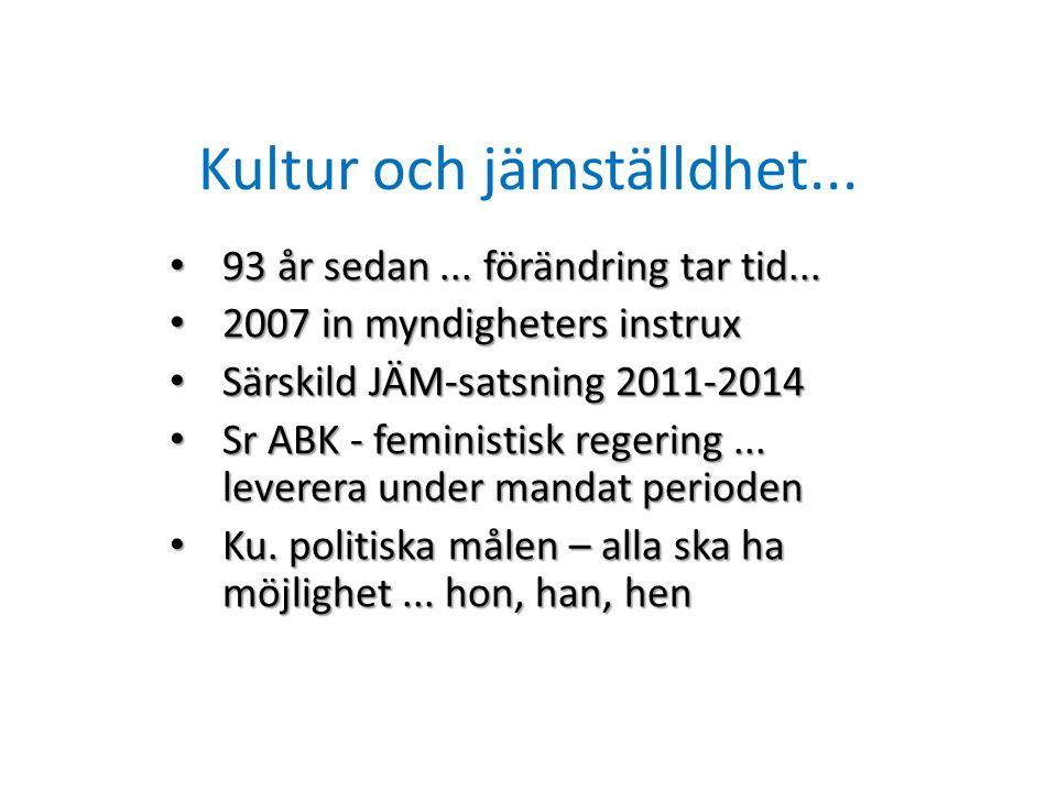 Kultur och jämställdhet Armlängds avstånd...Fem myndigheter JIM – 1: MV, KN 2: KUR, SK, RU.