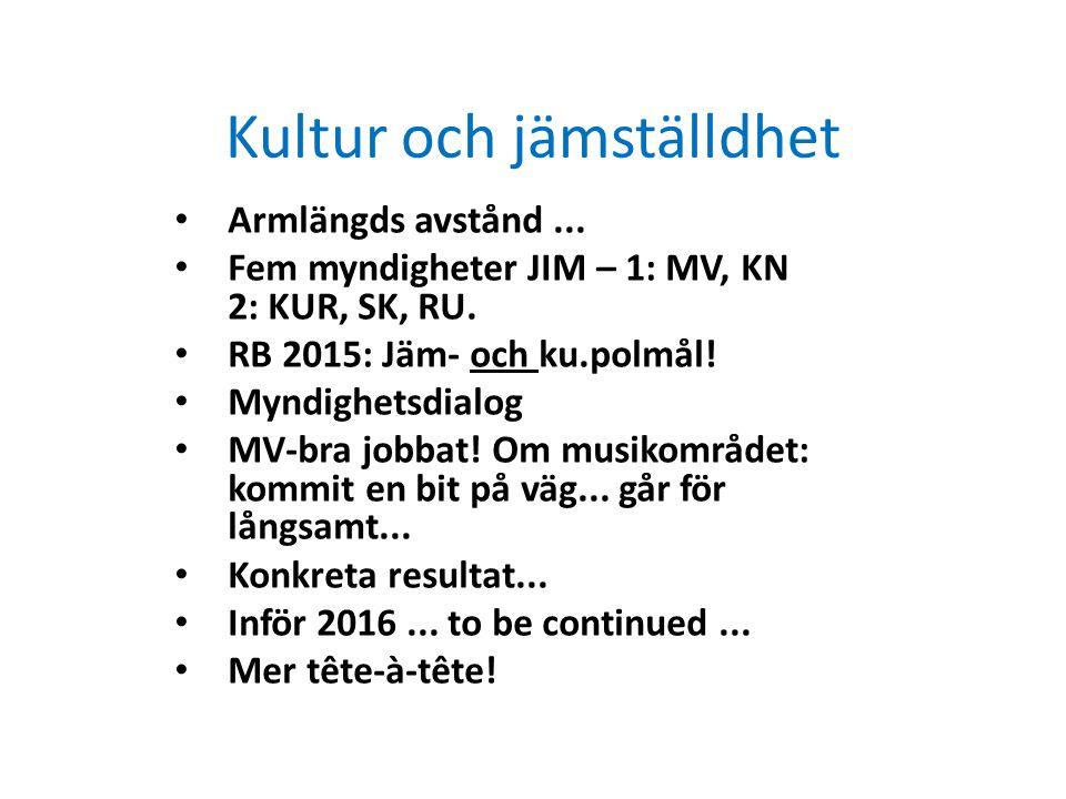 Kultur och jämställdhet Armlängds avstånd... Fem myndigheter JIM – 1: MV, KN 2: KUR, SK, RU. RB 2015: Jäm- och ku.polmål! Myndighetsdialog MV-bra jobb