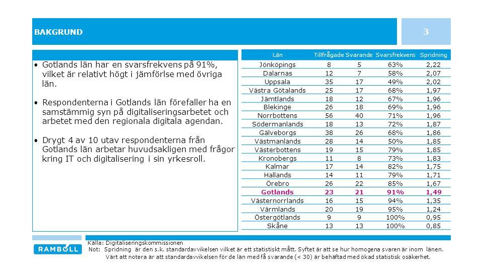 BAKGRUND Gotlands län har en svarsfrekvens på 91%, vilket är relativt högt i jämförlse med övriga län. Respondenterna i Gotlands län förefaller ha en