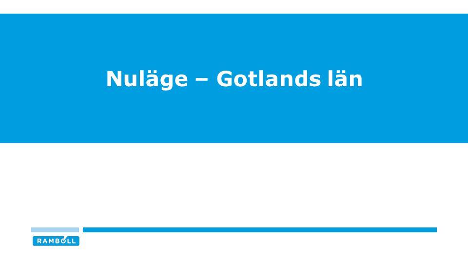 Nuläge – Gotlands län