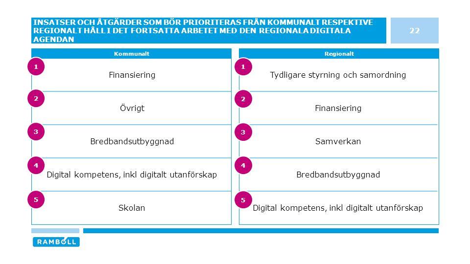Tydligare styrning och samordning Finansiering Samverkan Bredbandsutbyggnad Digital kompetens, inkl digitalt utanförskap Finansiering Övrigt Bredbands