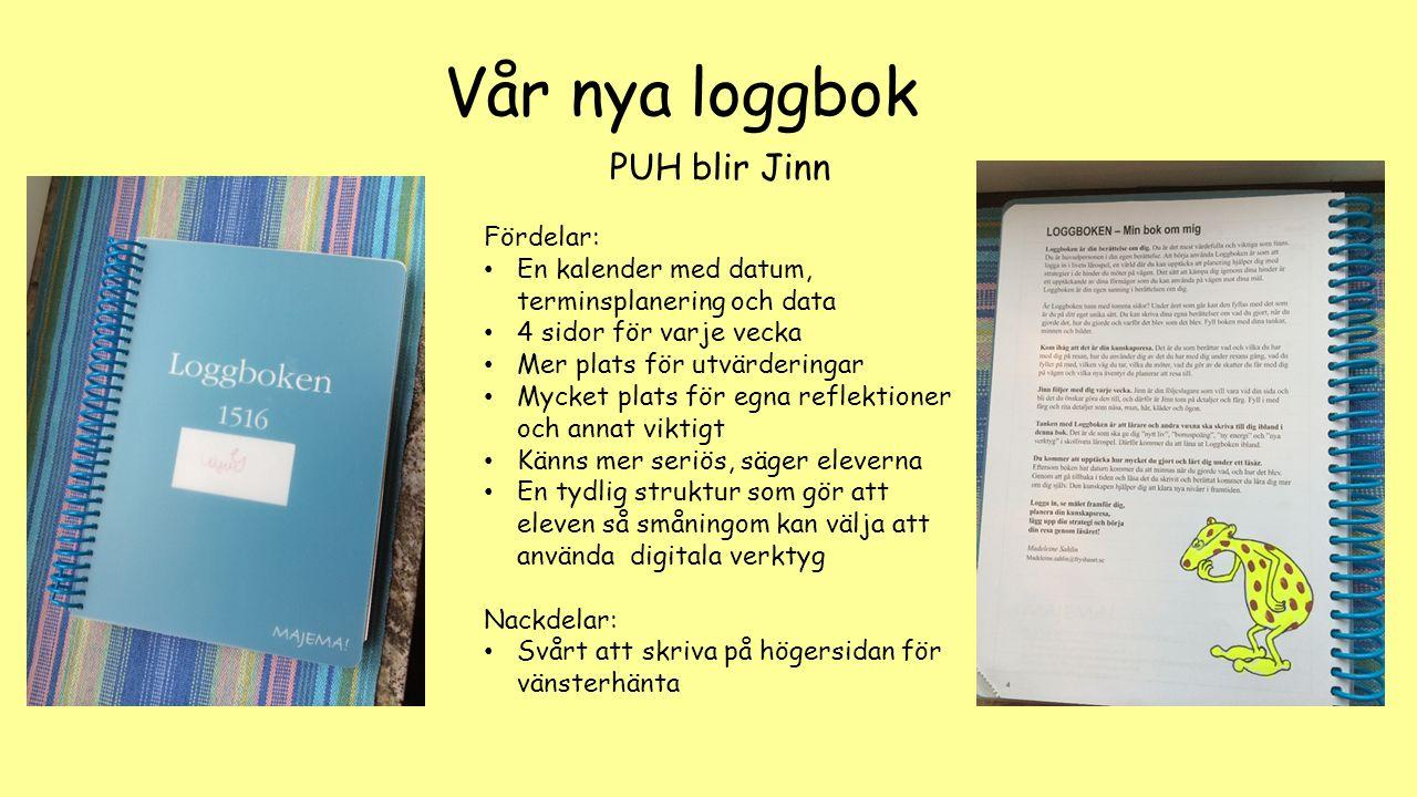 Vår nya loggbok PUH blir Jinn Fördelar: En kalender med datum, terminsplanering och data 4 sidor för varje vecka Mer plats för utvärderingar Mycket pl