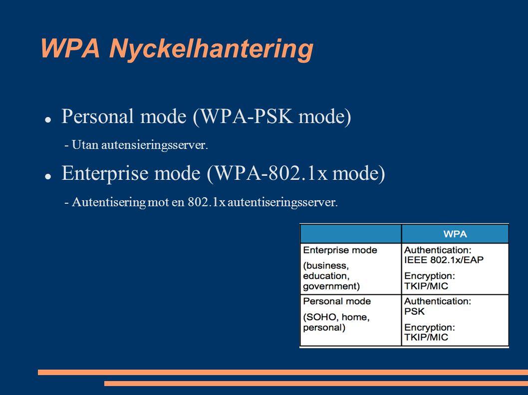 WPA Nyckelhantering Personal mode (WPA-PSK mode) - Utan autensieringsserver.