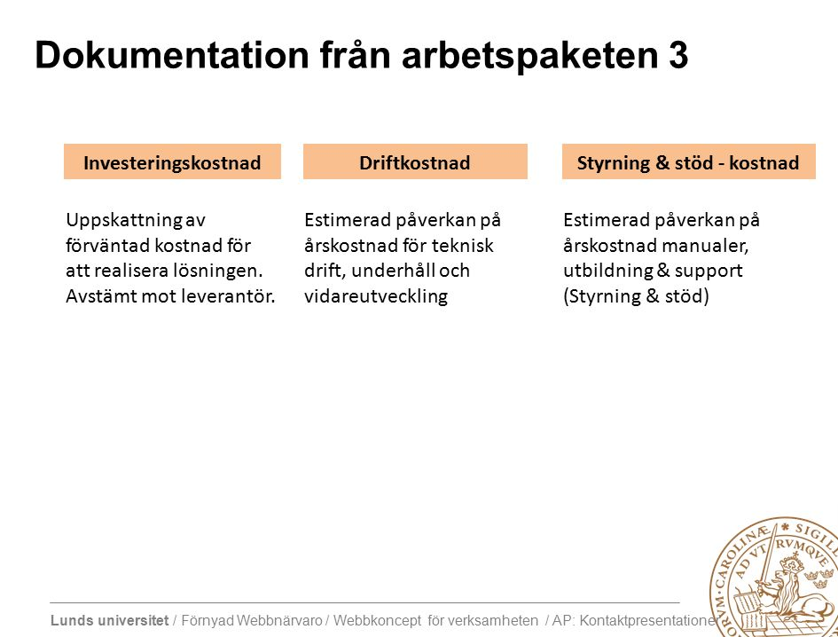 Lunds universitet / Förnyad Webbnärvaro / Webbkoncept för verksamheten / AP: Kontaktpresentationer Dokumentation från arbetspaketen 3 InvesteringskostnadDriftkostnadStyrning & stöd - kostnad Uppskattning av förväntad kostnad för att realisera lösningen.
