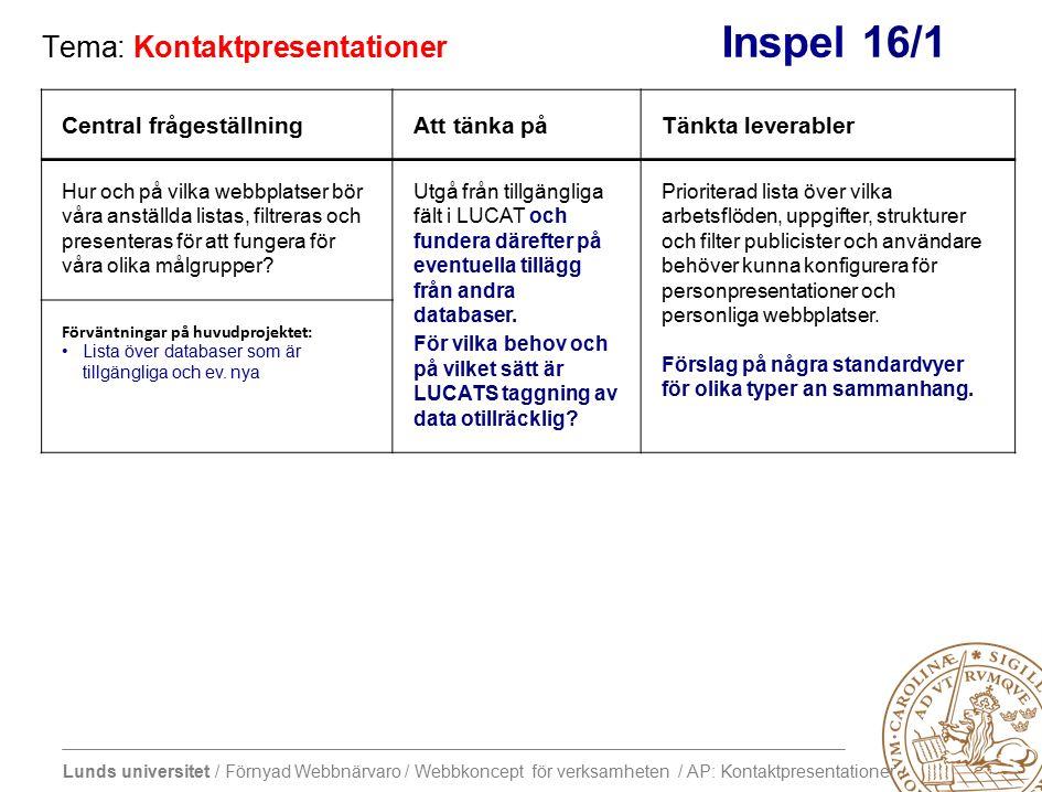 Lunds universitet / Förnyad Webbnärvaro / Webbkoncept för verksamheten / AP: Kontaktpresentationer Tema: Kontaktpresentationer Inspel 16/1 Central frågeställningAtt tänka påTänkta leverabler Hur och på vilka webbplatser bör våra anställda listas, filtreras och presenteras för att fungera för våra olika målgrupper.