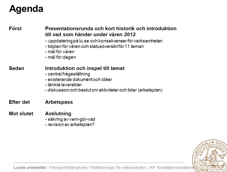 Lunds universitet / Förnyad Webbnärvaro / Webbkoncept för verksamheten / AP: Kontaktpresentationer AP: Kontaktpresentationer Deltagare Namn Referens- person (ca 5h) Arbets- grupp (ca 10 h) Koordinator, kontakt-person (ca 20h)