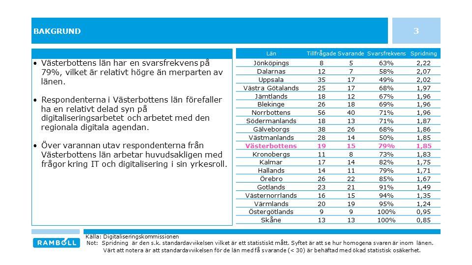BAKGRUND Västerbottens län har en svarsfrekvens på 79%, vilket är relativt högre än merparten av länen. Respondenterna i Västerbottens län förefaller