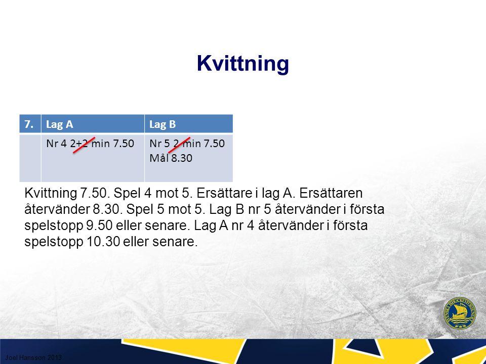 Kvittning Kvittning 7.50. Spel 4 mot 5. Ersättare i lag A.