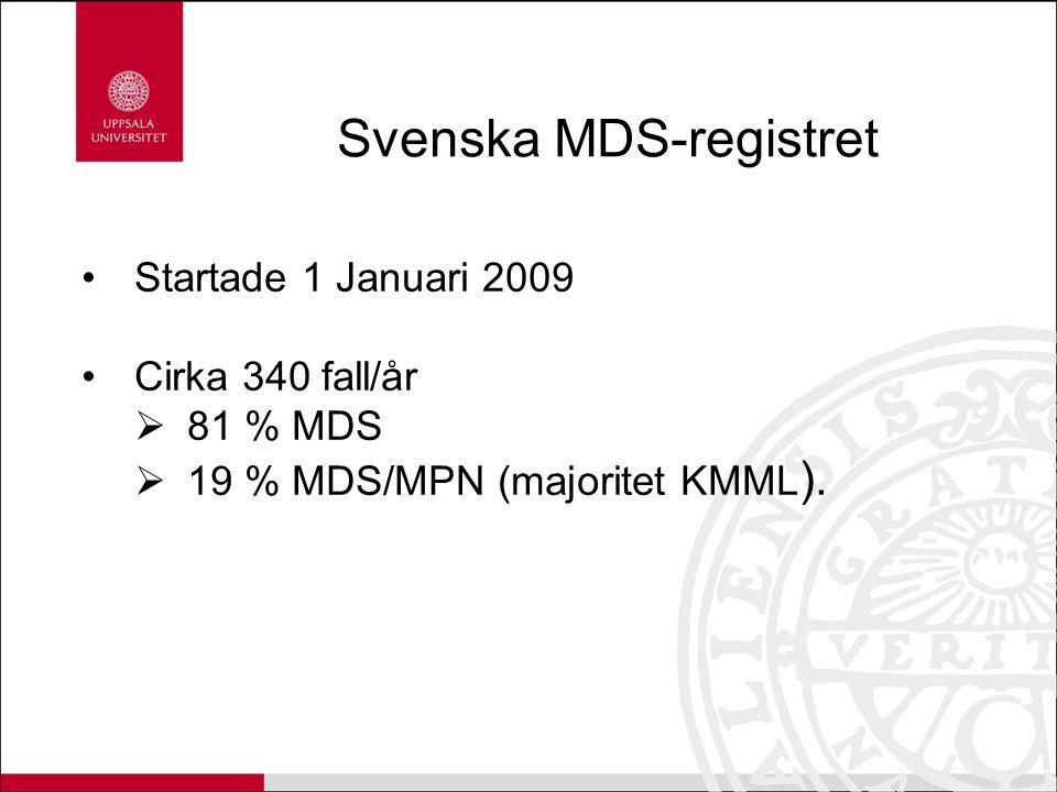 Svenska MDS-registret Startade 1 Januari 2009 Cirka 340 fall/år  81 % MDS  19 % MDS/MPN (majoritet KMML ).