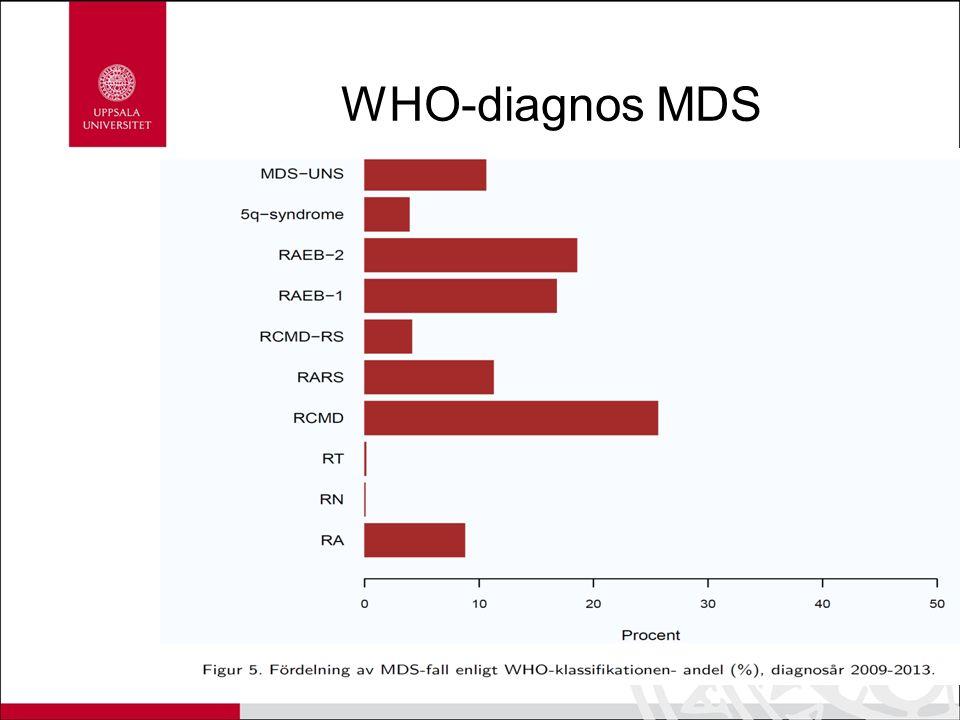WHO-diagnos MDS