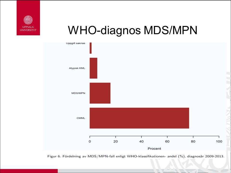 WHO-diagnos MDS/MPN