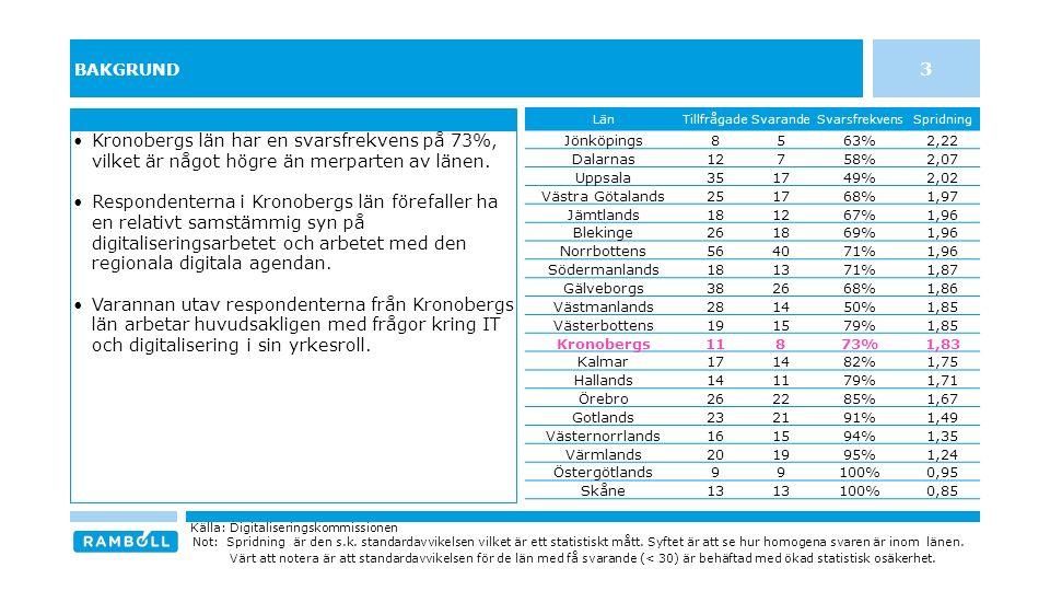 BAKGRUND Kronobergs län har en svarsfrekvens på 73%, vilket är något högre än merparten av länen.