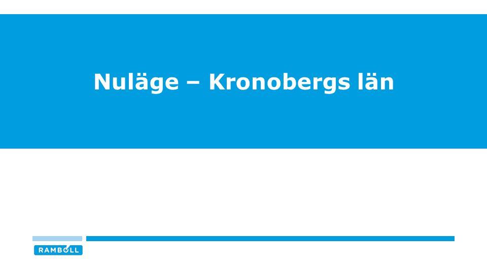 Nuläge – Kronobergs län