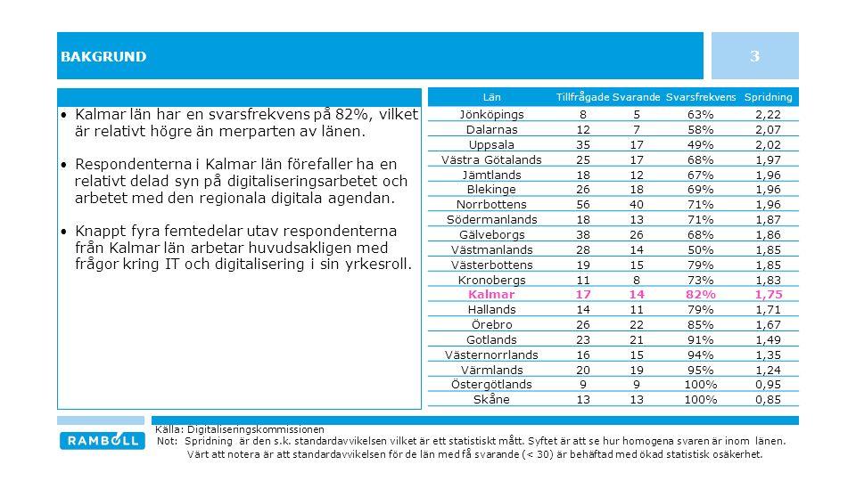 BAKGRUND Kalmar län har en svarsfrekvens på 82%, vilket är relativt högre än merparten av länen.