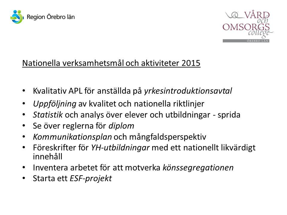 Nationella verksamhetsmål och aktiviteter 2015 Kvalitativ APL för anställda på yrkesintroduktionsavtal Uppföljning av kvalitet och nationella riktlinj