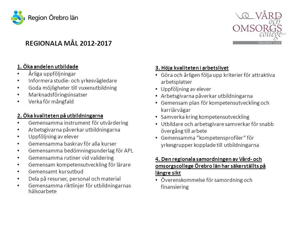 Kvalitetskriterier för ansökan om certifiering regionalt 1.Varför Vård- och omsorgscollege.