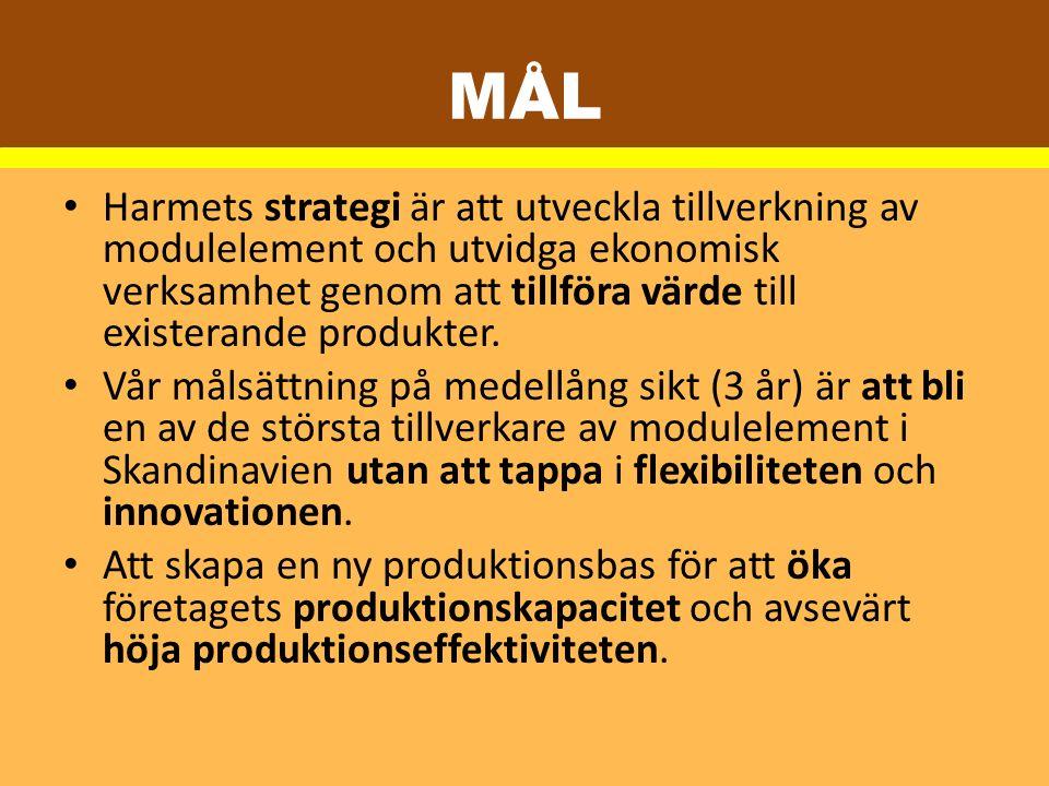 MÅL Harmets strategi är att utveckla tillverkning av modulelement och utvidga ekonomisk verksamhet genom att tillföra värde till existerande produkter