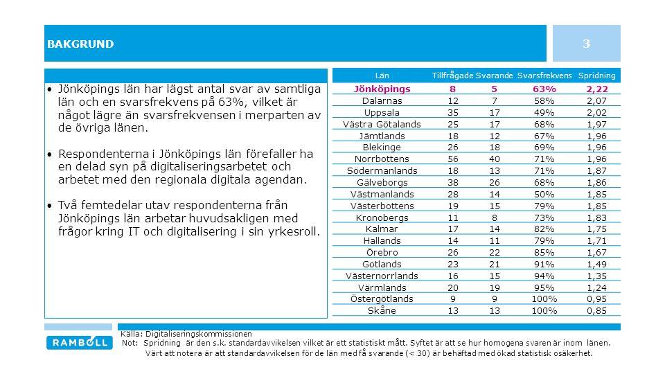 BAKGRUND Jönköpings län har lägst antal svar av samtliga län och en svarsfrekvens på 63%, vilket är något lägre än svarsfrekvensen i merparten av de övriga länen.
