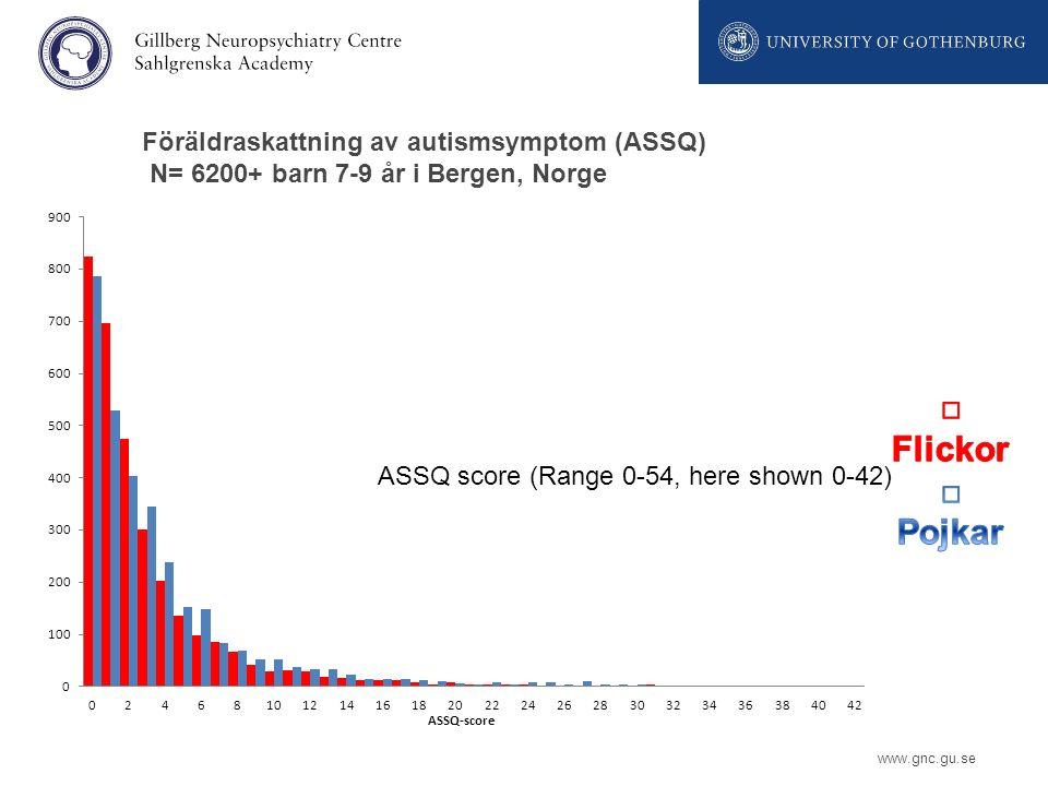 www.gnc.gu.se Föräldraskattning av autismsymptom (ASSQ) N= 6200+ barn 7-9 år i Bergen, Norge ASSQ score (Range 0-54, here shown 0-42)