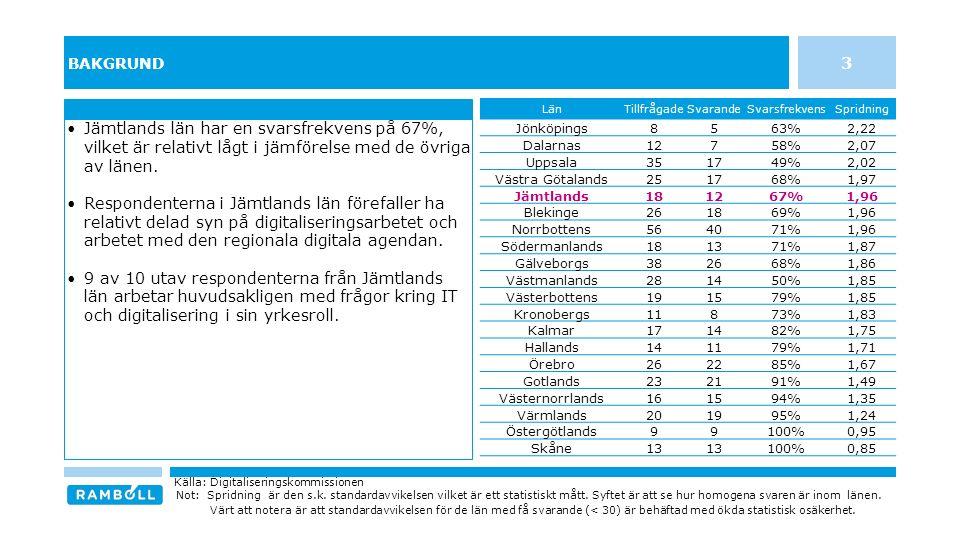 BAKGRUND Jämtlands län har en svarsfrekvens på 67%, vilket är relativt lågt i jämförelse med de övriga av länen.