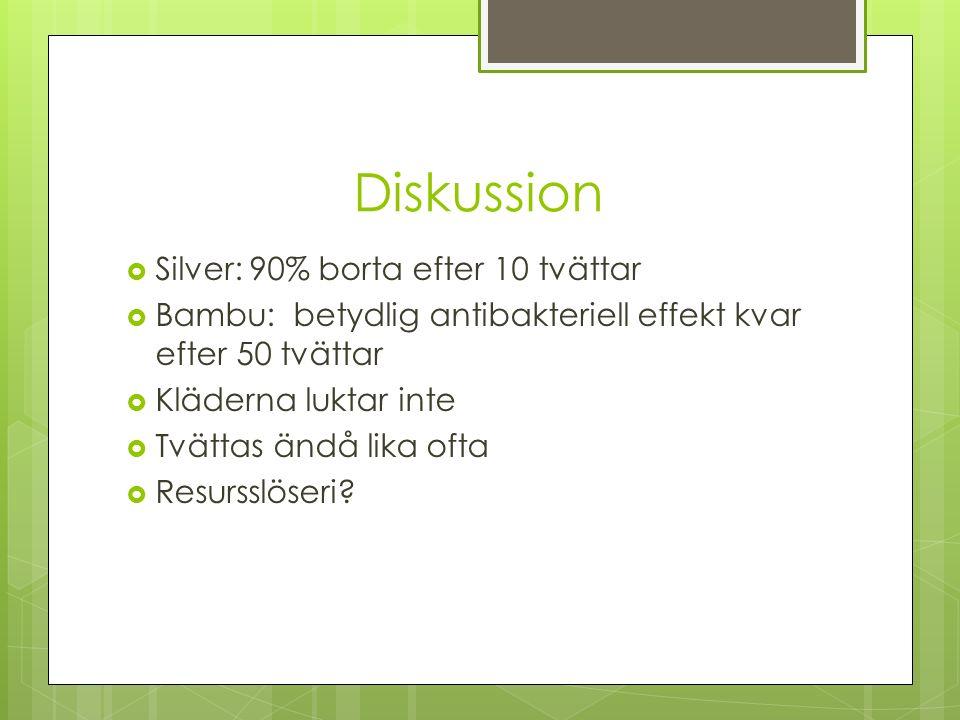 Diskussion  Silver: 90% borta efter 10 tvättar  Bambu: betydlig antibakteriell effekt kvar efter 50 tvättar  Kläderna luktar inte  Tvättas ändå lika ofta  Resursslöseri