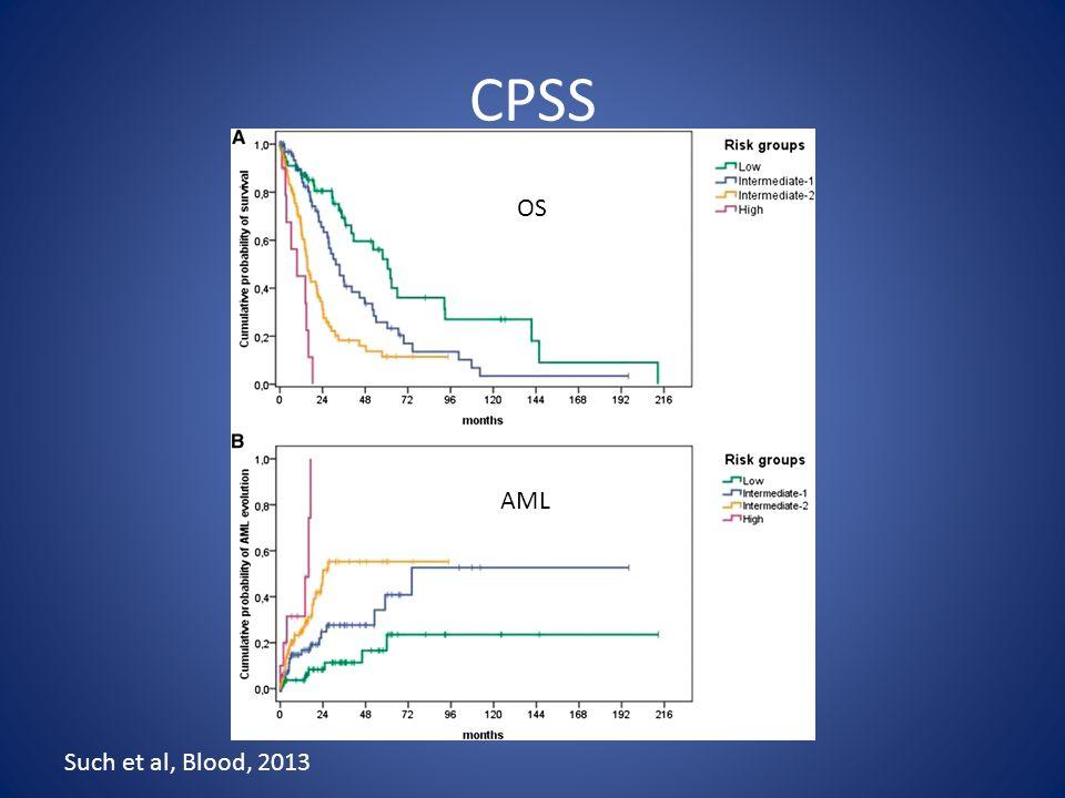 CPSS OS AML Such et al, Blood, 2013